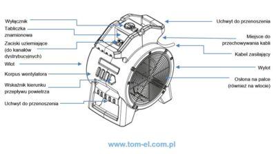 wentylator-Ex-schemat-400x224